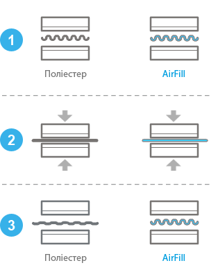 AirFill 1-2-3