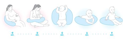 Подушка для беременных и кормления BabyCare