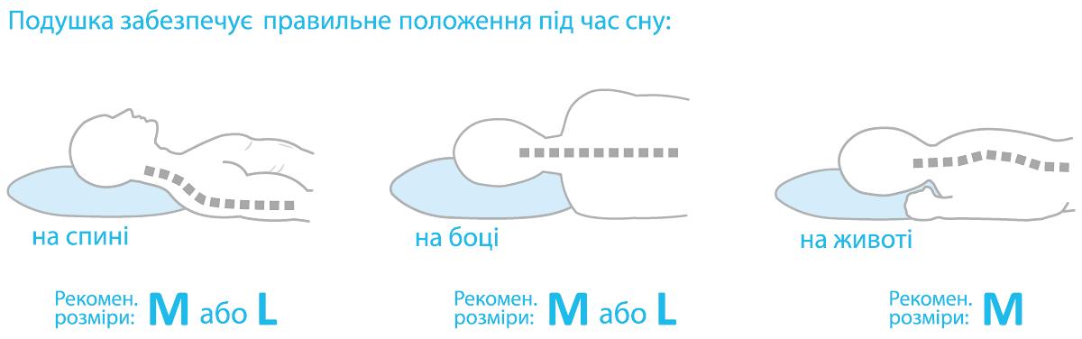 Классическая подушка «с памятью» Comfort