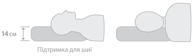 Высокая подушка Premium